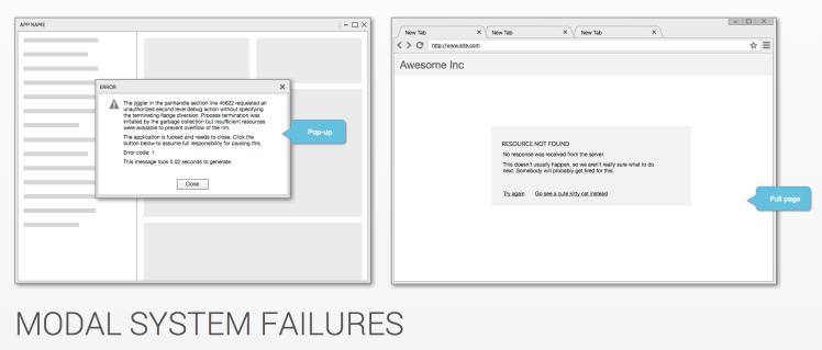 Modal System Failures