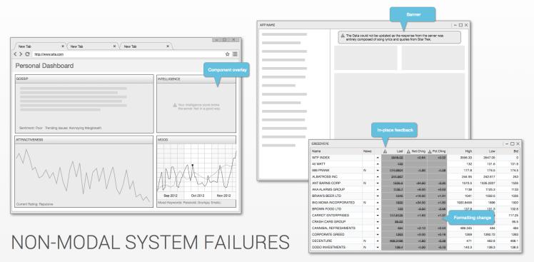Non-Modal System Failures