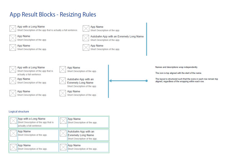 App Results Blocks - Resizing Rules